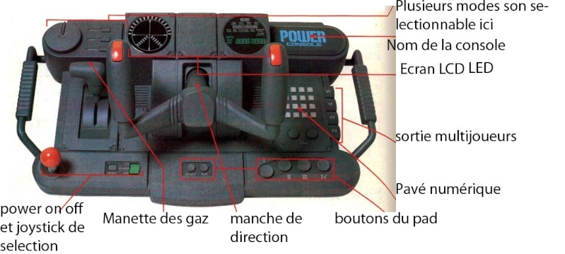 L'utlime Joystick Power_11