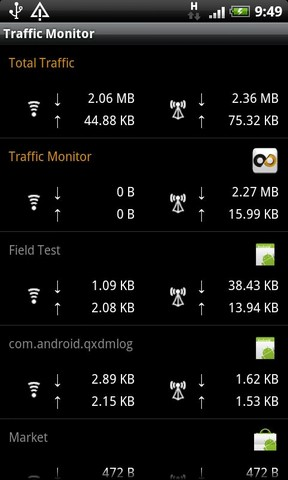 [WIDGET] TRAFFIC MONITOR WIDGET : Mesurer le trafic data via Wifi/Connexion cellulaire/Tethering [Gratuit] Screen59