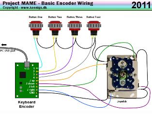 Encodeur Joystick-boutons Xin-mo USB 1 Basicw10