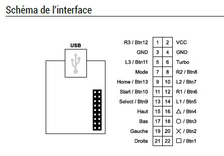 Encodeur Joystick-boutons Xin-mo USB 1 Captur10