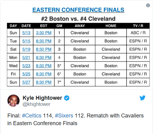 Eastern Conference Finals Schedule Screen42