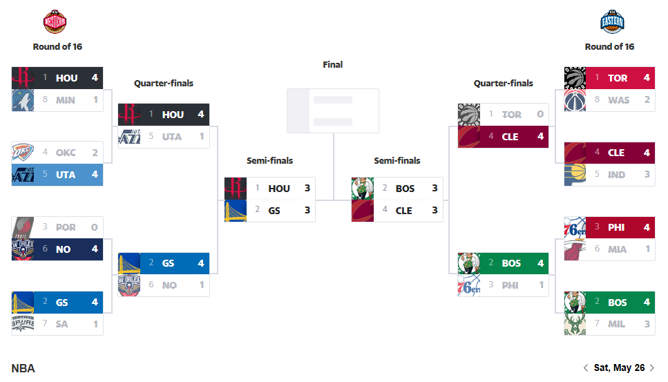 Game On! Cavaliers @ Celtics - May 27, 2018 - Game 7 Eastern Conference Finals Screen54