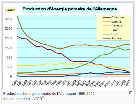 Greenpeace sur Seine et la France du nucléaire - Page 5 9_alle10