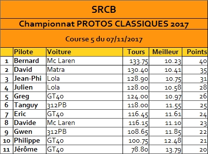 Classiques - Page 3 Rysult14
