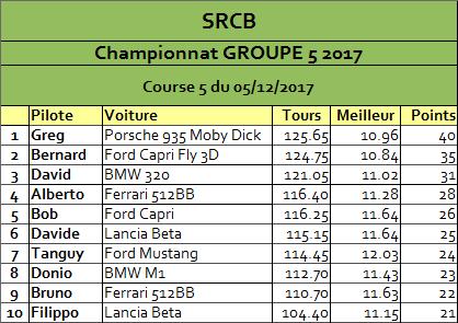 [Résultats 2017] : Championnat Groupe 5 - Page 2 Rysult16