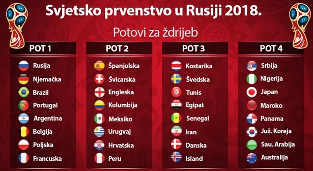 FIFA World Cup 2018 - Russia - Page 6 919_st20