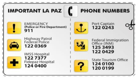 police and other emergency numbers Emerge11