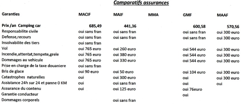 Pour les assurés MACIF, attention franchises.  - Page 10 Assura11