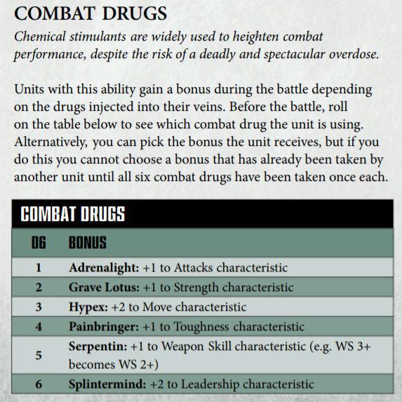 Winning Lists Drugs10