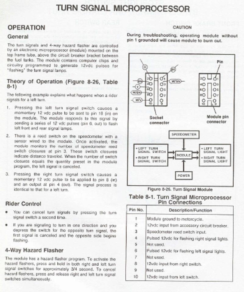 probleme de clignotant- regulateur ? - Page 3 Cablag10