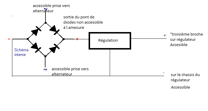 probleme de clignotant- regulateur ? - Page 7 Pont_d11