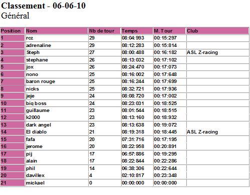 SOIREE NOCTURNE SAMEDI 5 JUIN 2010 - Page 3 06-06010