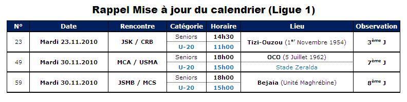 Championnat Professionnel DZ- Ligue 1&2 - Page 3 Maj10