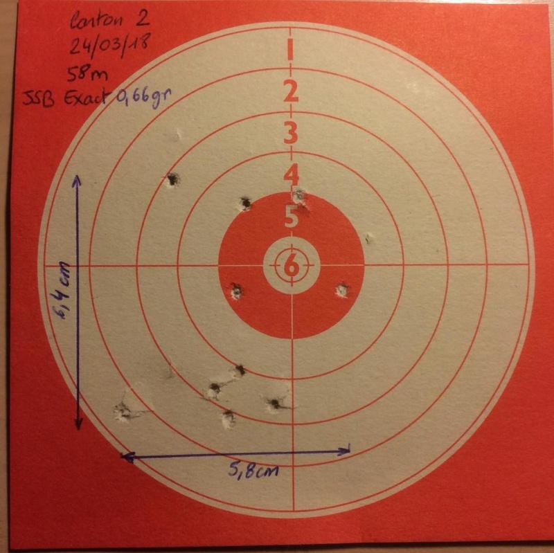 Objectif 100m en 20 joules (après stop) 29391010