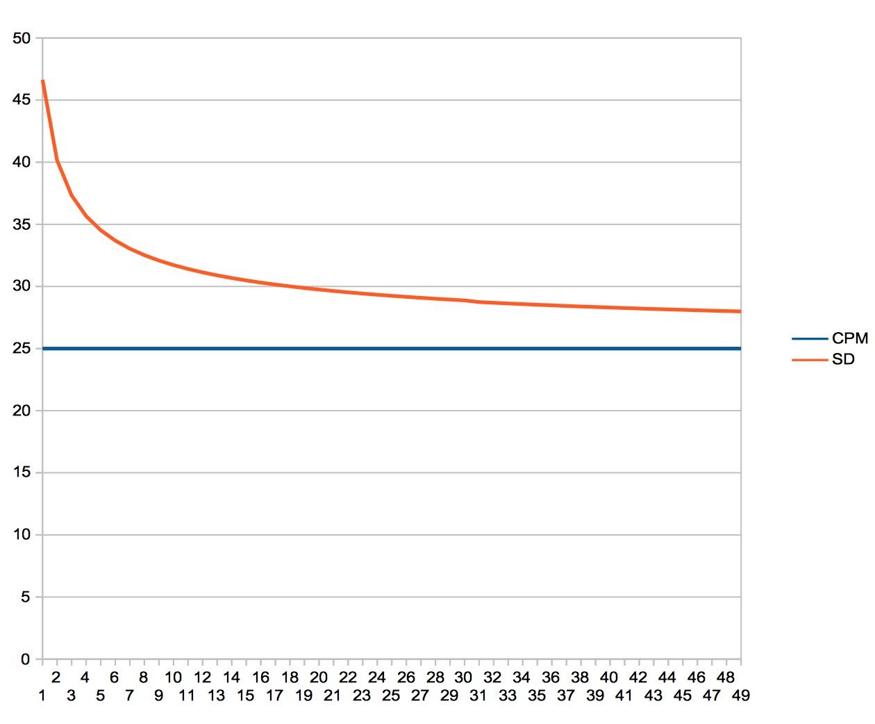 Application Geiger Bot, compteur Geiger, mesure de sources, de bruit de fond et autres stats. Captu108