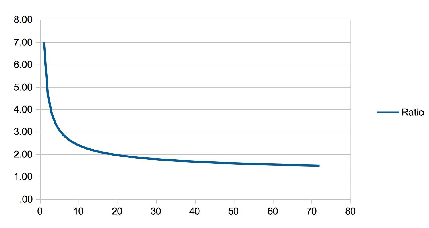 Application Geiger Bot, compteur Geiger, mesure de sources, de bruit de fond et autres stats. Captu110