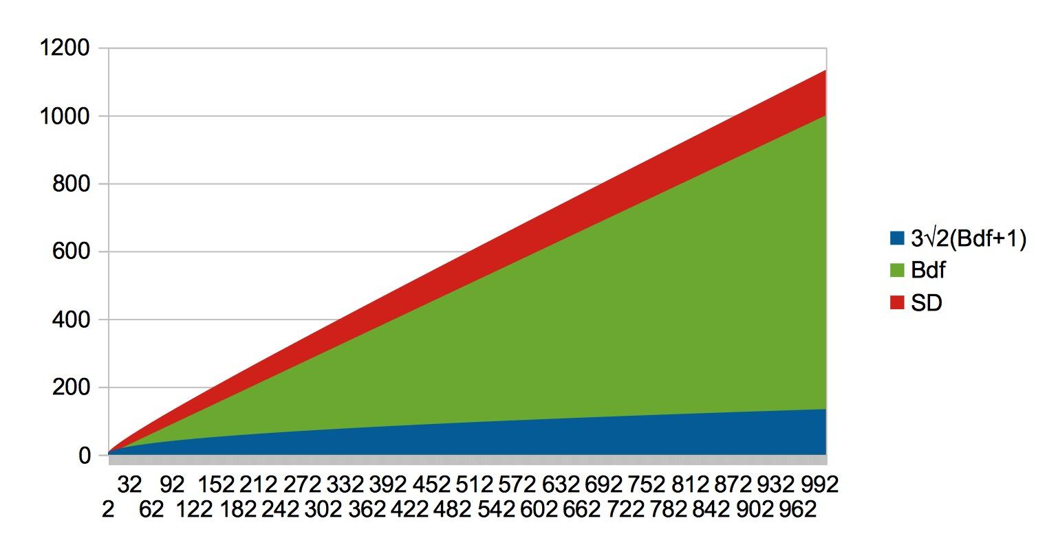 Application Geiger Bot, compteur Geiger, mesure de sources, de bruit de fond et autres stats. Captu112