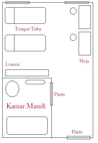 Denah Mihara Daigaku Kamar10