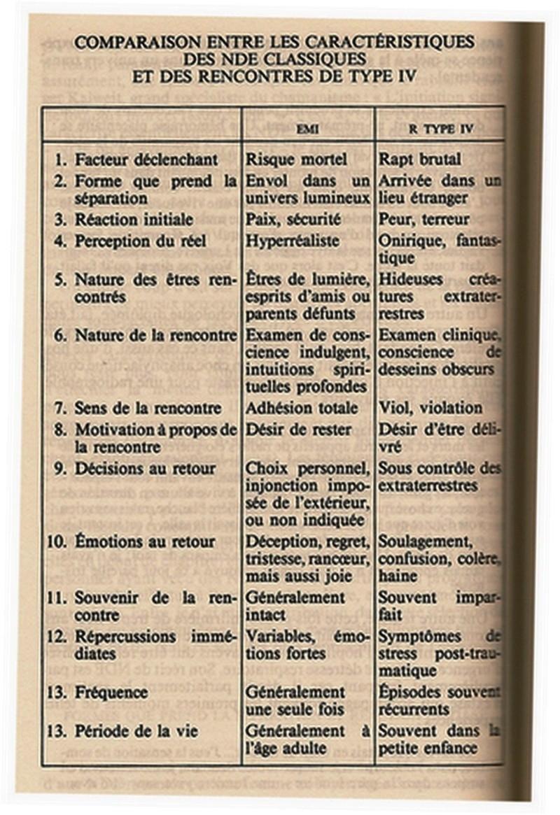 Gilles Fernandez  Roswell : Rencontre du premier mythe - Page 2 Emi10
