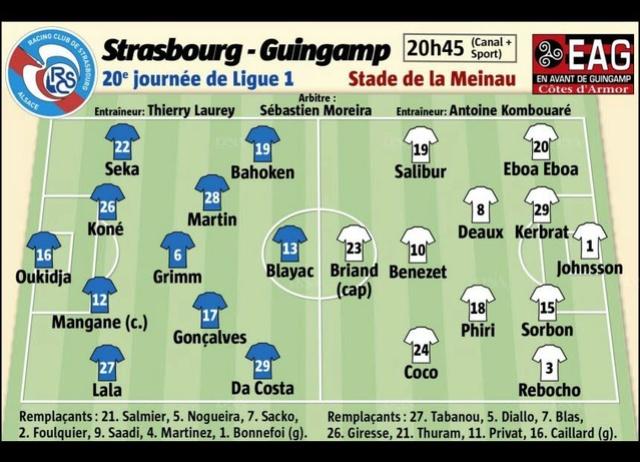 20ème journée: Strasbourg - Guingamp (0-2) Title-11