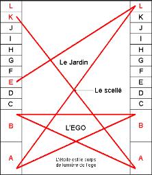 L'Appel de la Gématrie / La Symétrie Miroir - Page 2 Kabbal10