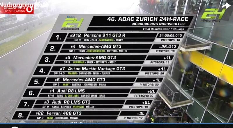 24H du Nurburgring & Nurburging Endurance Series (ex VLN) - Page 9 Captur23