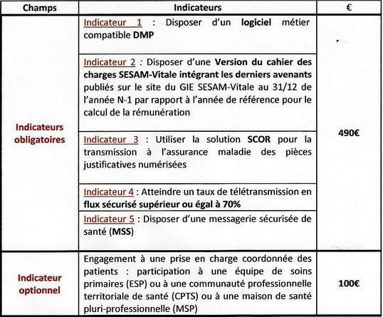 Dossier Médical Partagé - Page 2 Scan13