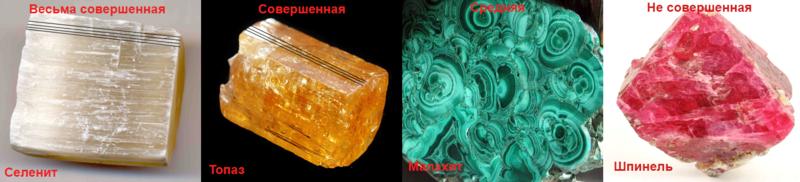 Признаки по которым можно определить минерал. 8da39c11