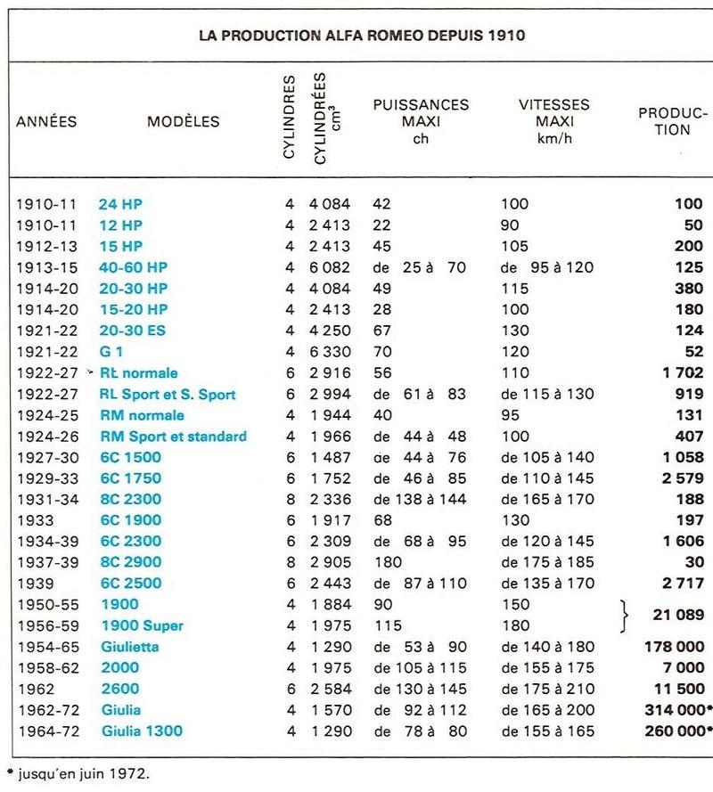 Alfa et la presse automobile - Page 5 910