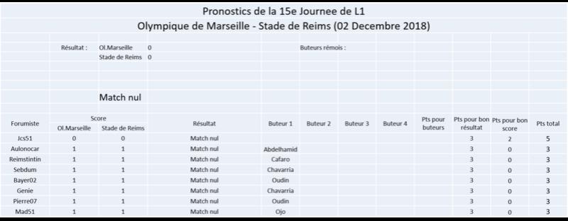 Les nez fins : Reims 18-19 Image150