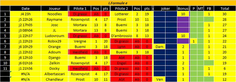 [FMWC] INTERSAISON 2018 : Formule e à partir du lundi 29 janvier - Page 2 Fe10