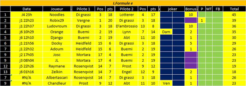 [FMWC] INTERSAISON 2018 : Formule e à partir du lundi 29 janvier - Page 2 Sans_t11