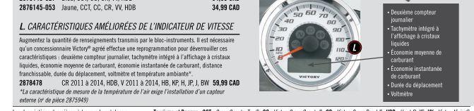 Compteur journalier Coypte10