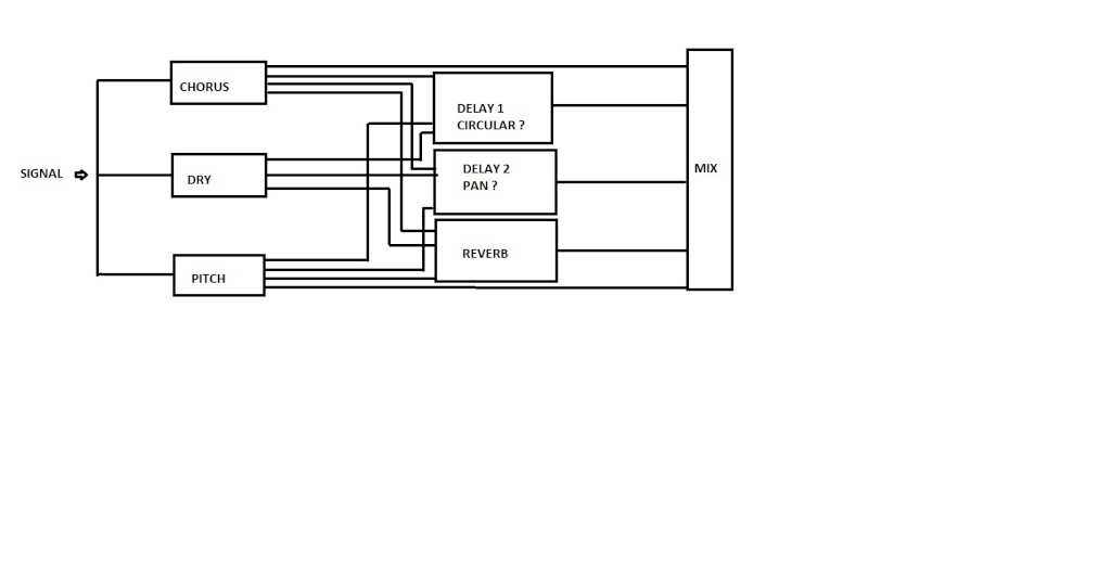 LEXICON - PCM80 - Page 2 Config11