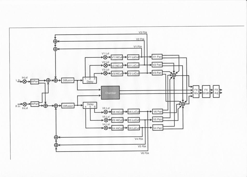 LEXICON - PCM80 - Page 2 Pcm81_10