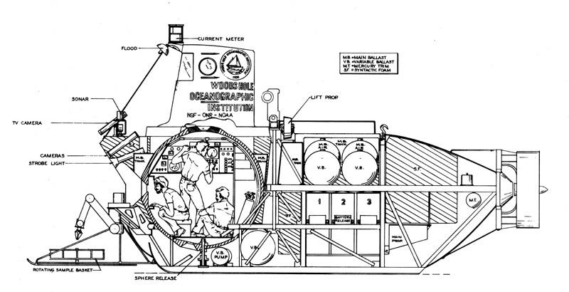 ALVIN submersible Alvind10