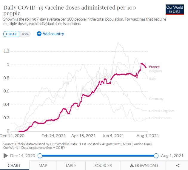 Le coronavirus COVID-19 - Infos, évolution et conséquences - Page 2 France10