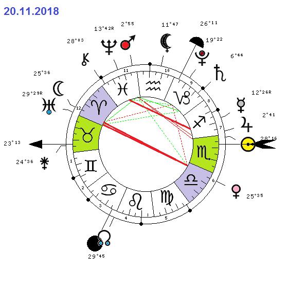 Boucle de Vénus 2018  1522-510