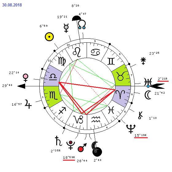 Boucle de Vénus 2018  1609-110