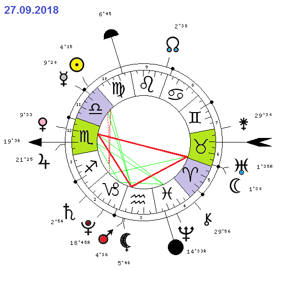 Boucle de Vénus 2018  2550-910