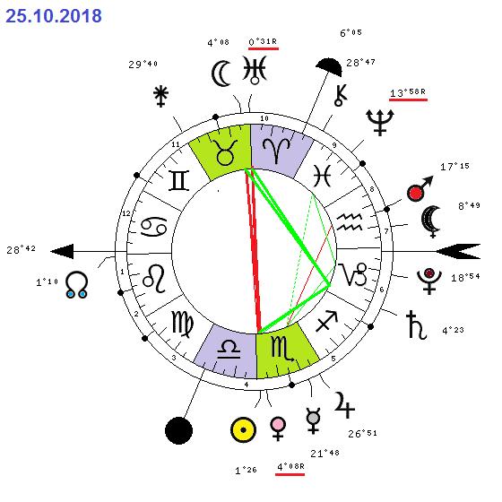 Boucle de Vénus 2018  3512-910