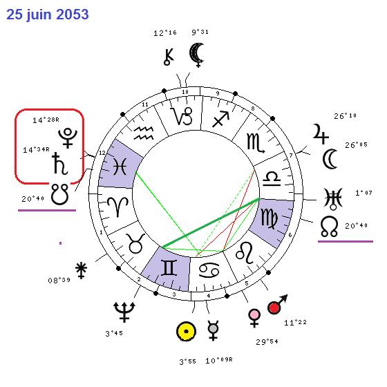 Saturne - Pluton 1982-2020  355-7810
