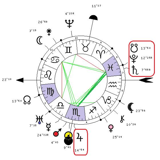 Saturne - Pluton 1982-2020  4307-410