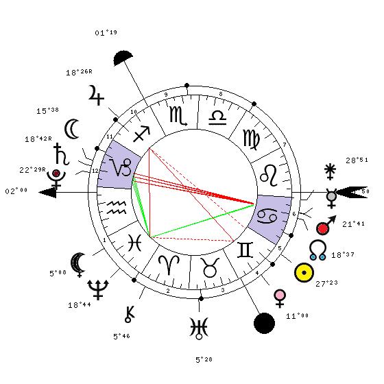 NN Cancer - NS Capricorne  5209-410