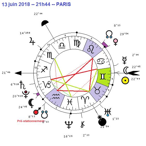 NL 13 juin 2018 5415-110