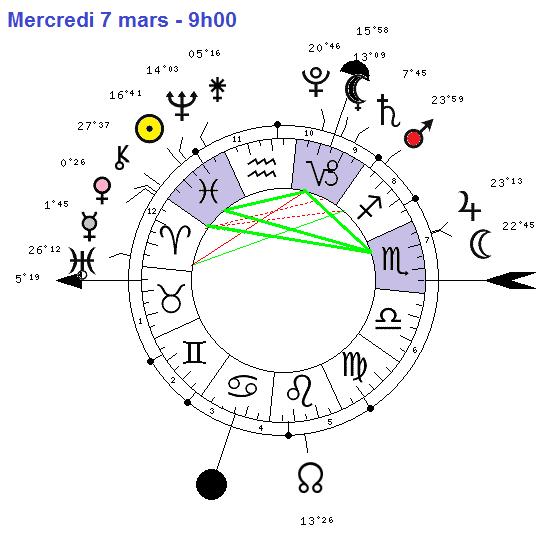 Aspects du mois de Mars - Page 2 7732-610