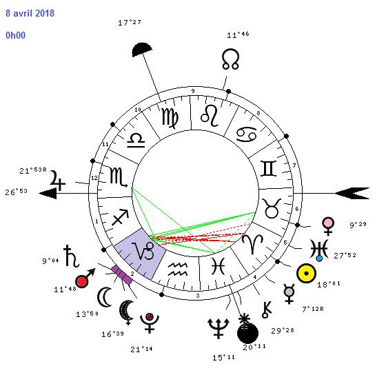 Saturne entre en Capricorne  - Page 4 9032-110