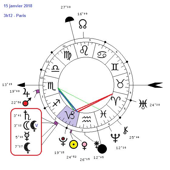 Saturne entre en Capricorne  - Page 4 9523-910
