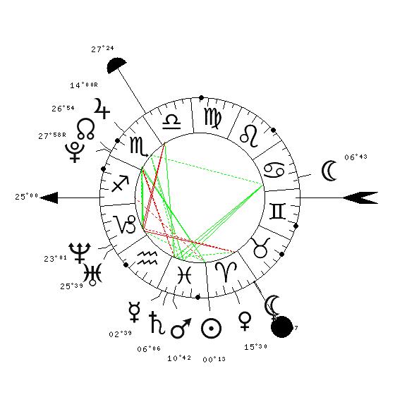 forces jupiter en tn 6506-110