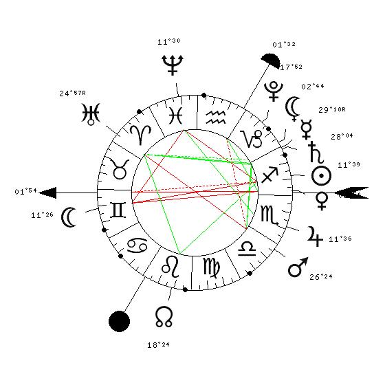 naissance chaotique 8867-610